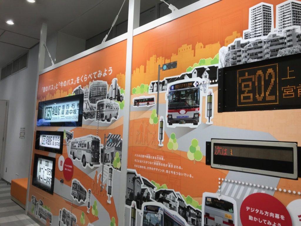 電車とバスの博物館10