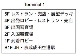 成田空港10